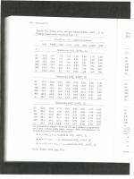 Tavola B.6: Valori crìtici dei test Dickey-Fuller, ADF e Z di