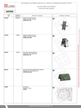 ASTRA - Ricambi in gomma-metallo-Metal-rubber spare parts