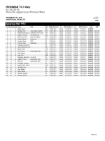 Results Agegroup Women/Men 01.06.2014 IRONMAN 70.3 Italy