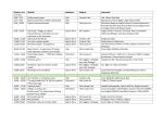 Giorno e ora Attività Ambienti Sezione Interventi 27 marzo 9,00 / 9