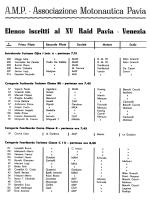 A.M.P. -Associazione Motonautica Pavia