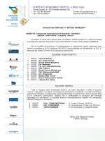 C.U. n° 504 - BF Aventi Diritto - Federazione Italiana Pallacanestro