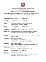 Elenco IIS BRESCIA PROVINCIA AMBITO 2