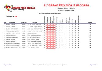 21° GRAND PRIX SICILIA DI CORSA