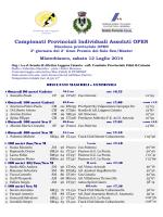 Classifica Misterbianco (CT)_Camp. prov