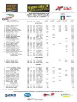 Classifica combinata Südtirol.cup.Montagna 2014 Categorie (pdf)