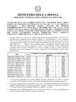 Diario della prova di preselezione del concorso pubblico, per titoli