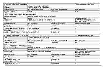Contratto riferito al CIG Z0B08BE1AF SCARICA