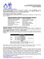 Norme di Svolgimento Under 15 Maschile - FIPAV