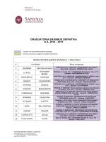 GRADUATORIA ERASMUS DEFINITIVA A.A. 2014