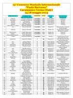 Classifica Premiati Concorso 2014