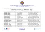 Artistico - FIHP Comitato Regionale Lombardia Federazione Italiana