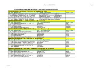 Calendario gare prov.li 2014