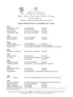 nomine tempo determinato 2 grado 4.9.2014