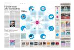 Nòva24 - Il grande futuro della nanomedicina