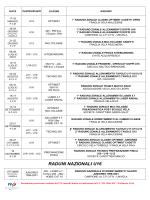 ELENCO RADUNI PROGETTO S.G. XIV ZONA V1