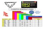 Classifica Generale IST UOMINI 2014 linea verticale