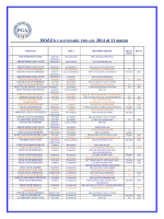 BOZZA CALENDARIO PRO-AM 2014 al 11 marzo