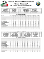 classifica - Calcio Amatori Pieve 2001