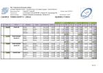 CLASSIFICA TORNEO GR/GPT 1^ LIVELLO SQUADRA 1^ FASCIA