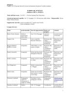 SCHEDA DI ATTIVITA - azienda usl 12 versilia