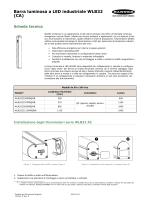 Barra luminosa a LED industriale WLB32 (CA)