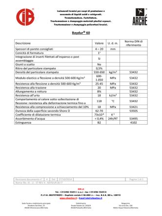 AIR-NORM HIPS-PVCAP-I-EPS-PL™