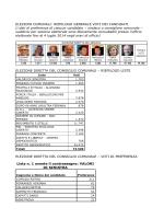 ELEZIONI COMUNALI: RIEPILOGO GENERALE VOTI DEI CANDIDATI