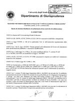 Bando 03032014 - Università degli Studi di Messina