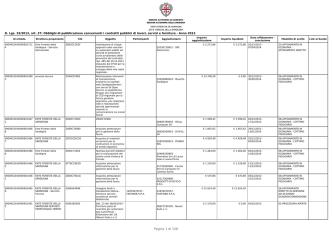 D. Lgs. 33/2013, art. 37: Obblighi di pubblicazione concernenti i