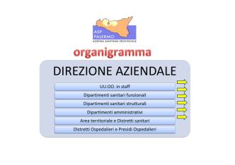 Copia di ORGANIGRAMMA 26-06-2014 x