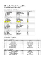 Risultati Completi... - ASD Atletica Bondeno