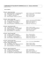 Calendario Campionato PN A1 Femminile 14/15