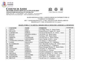 2 graduatoria x albo - Comune di Bastia Umbra