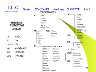 Corso ITALIANO Prof.ssa S. DOTTI Liv. 1