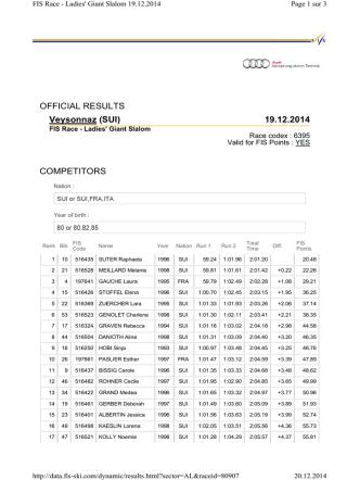 19.12.2014 Veysonnaz (SUI) OFFICIAL RESULTS