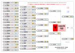 risultati finali terza prova 3a cat. 2014 2015