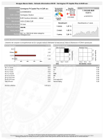 Scheda Informativa OICR : Carmignac Pf Capital Plus