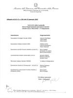 Elenco Rappresentanti Associazioni Genitori