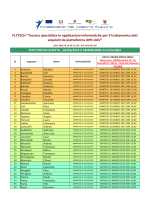 elenco Ammessi - Associazione FORMA.Azione srl