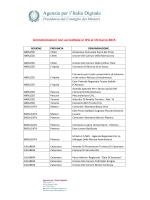 Soggetti non iscritti a IPA (aggiornamento 19-3-2015)