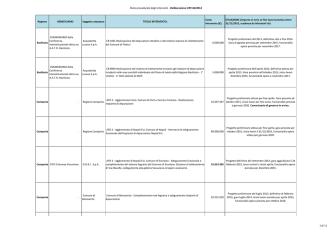 Delibera 60/2012, la situazione sulle principali opere