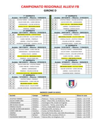 Campionato Regionale Allievi FB