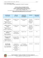 DR.SSA ALETTA PAOLA Dirigente Medico con rapporto di lavoro