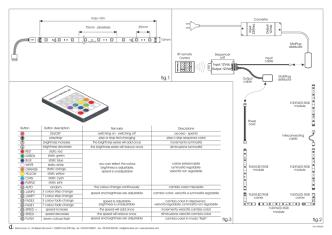 bolaffiarte - PDF eBooks Free | Page 1