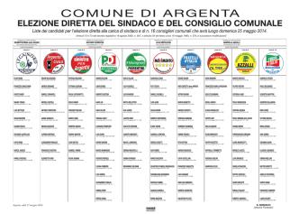 CONV DIPART Mat.pdf - Istituto Columella