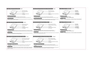Dausen 10400mAh Power Bank User Manual English