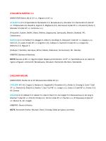 ATALANTA-NAPOLI 1-1 CAGLIARI-MILAN