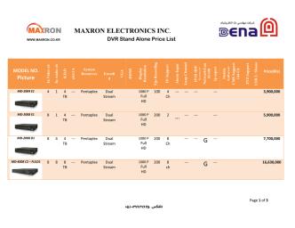 7TECH CCTV Products Price List