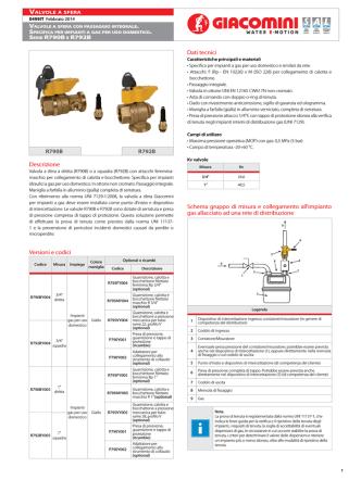 . . SERIE R790B E R792B Descrizione Versioni e codici